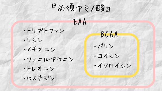 EAA・BCAA